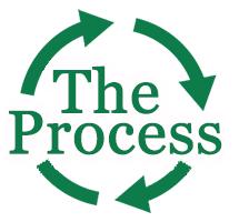 process-header-200